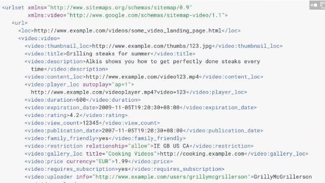 Blog Videositemap Voorbeeld