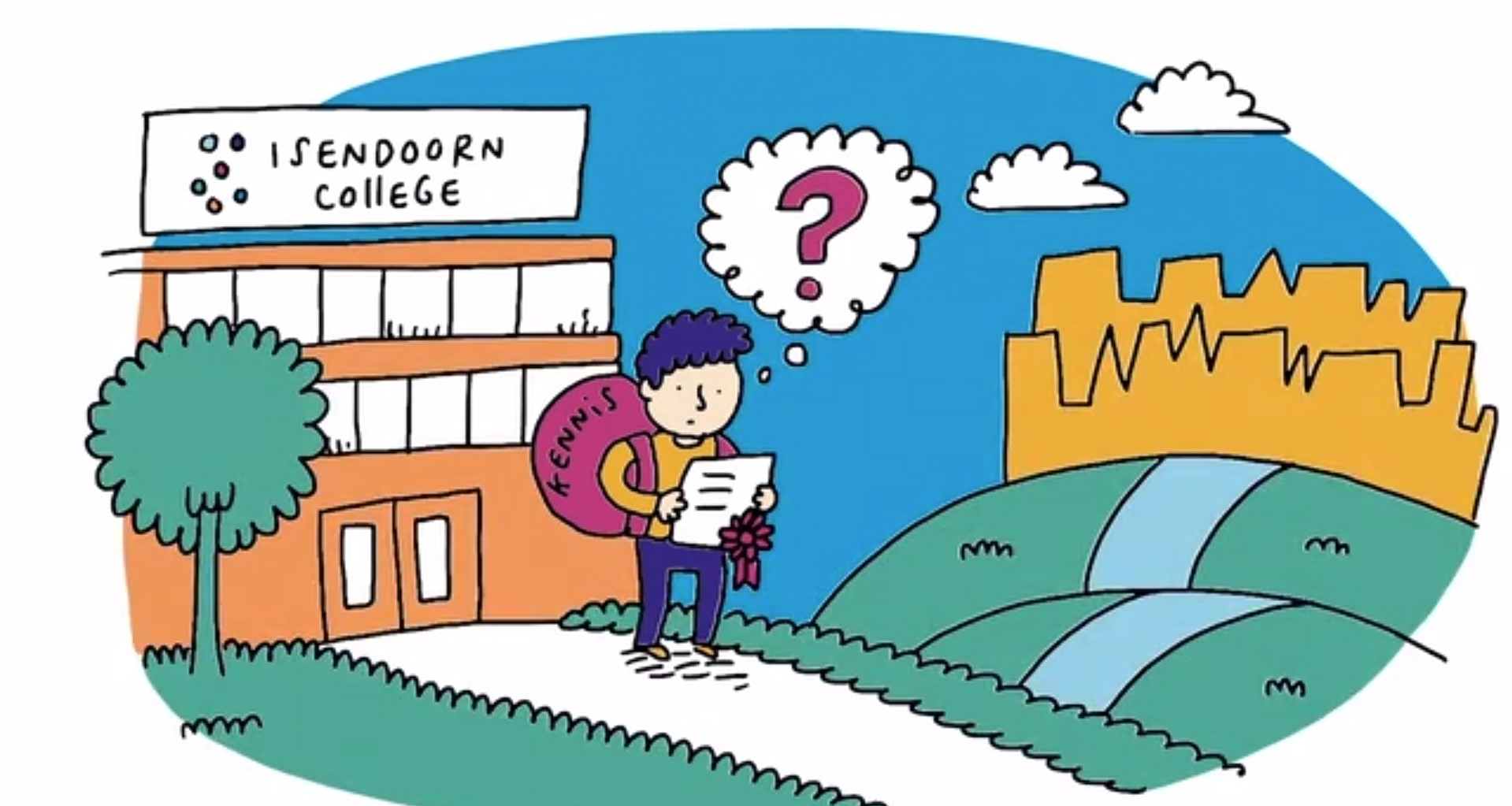 Thumbnail Isendoorn College - ZoomWorks - JPG